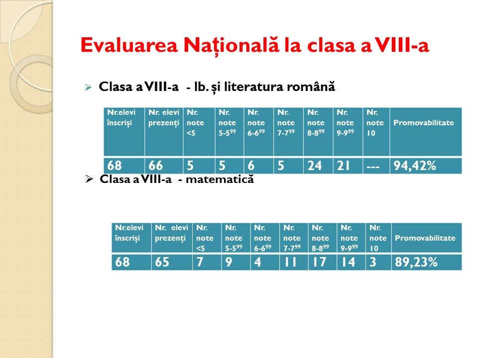 http://www.scoala12bucuresti.ro/site/wp-content/uploads/2016/12/Slide7.png