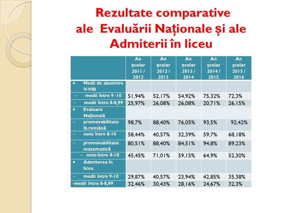 http://www.scoala12bucuresti.ro/site/wp-content/uploads/2016/12/Slide8.png